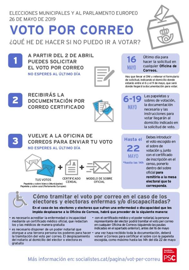 Municipals_Europees_2019_Octaveta_Vot_per_Correu-02